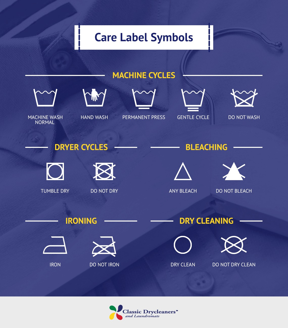 Laundry symbols and names